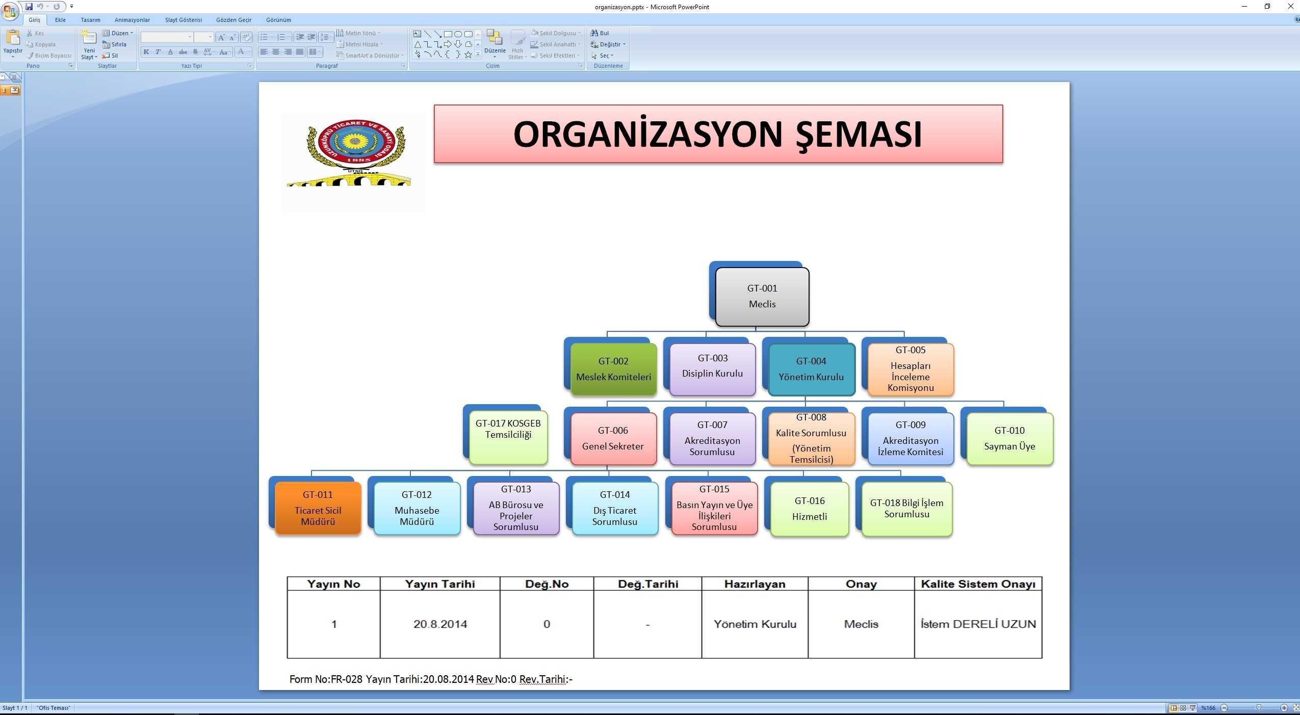 Resimli Kuruluş Organizasyon Şeması Örneği – PowerPoint