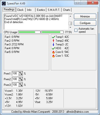 SpeedFan 4.52 – Donanım Sıcaklık ve Fan Hızlarını İzleme Programı