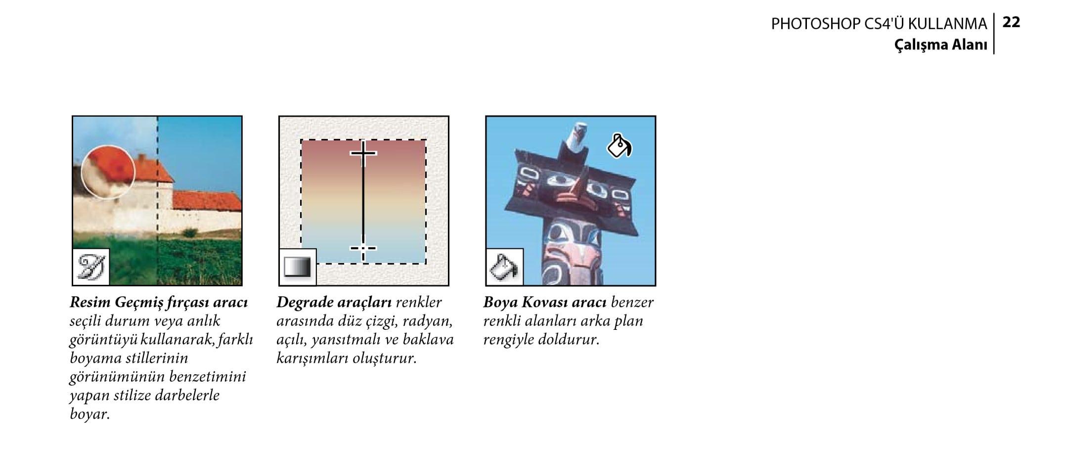 ADOBE CS SERİSİ EĞİTİM NOTLARI – Adobe Cs3, Cs4, Cs5 Türkçe Eğitim Kitabı – PDF E-Book